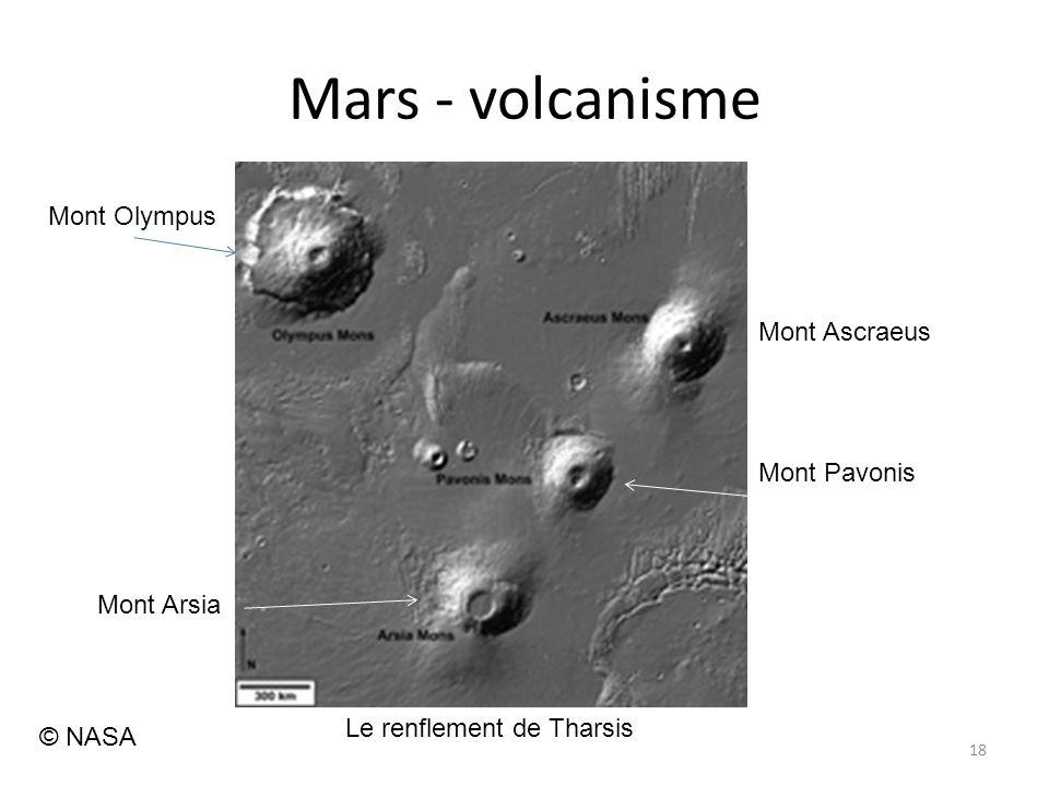 Mars - volcanisme 18 Mont Olympus Mont Arsia Mont Pavonis Mont Ascraeus Le renflement de Tharsis © NASA