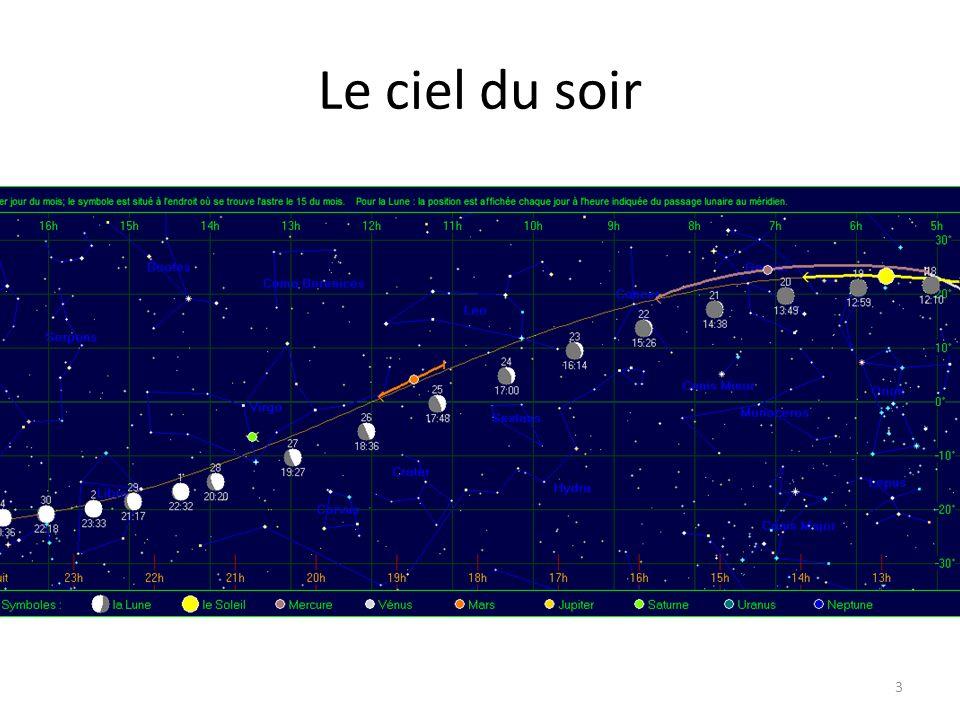 Vénus 14 Le 1er Le 30