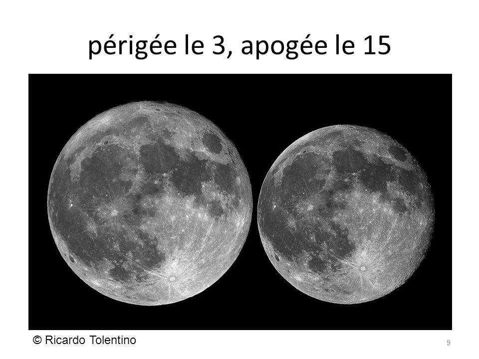 périgée le 3, apogée le 15 9 © Ricardo Tolentino