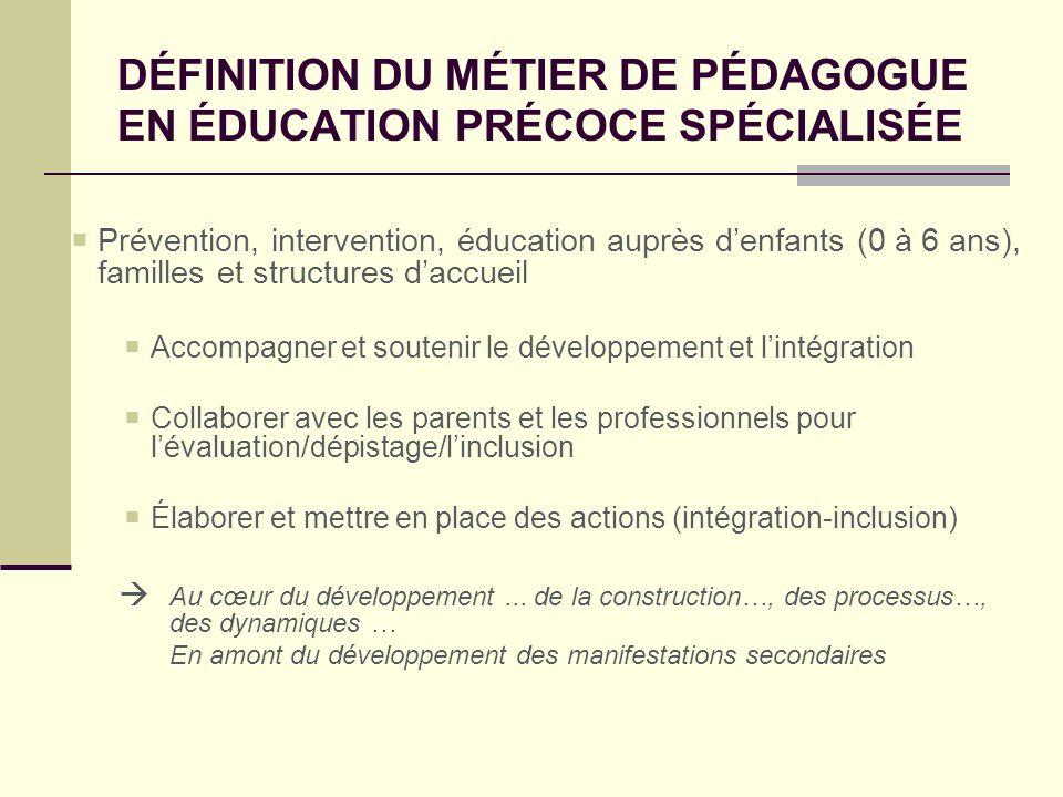 Prévention, intervention, éducation auprès denfants (0 à 6 ans), familles et structures daccueil Accompagner et soutenir le développement et lintégrat