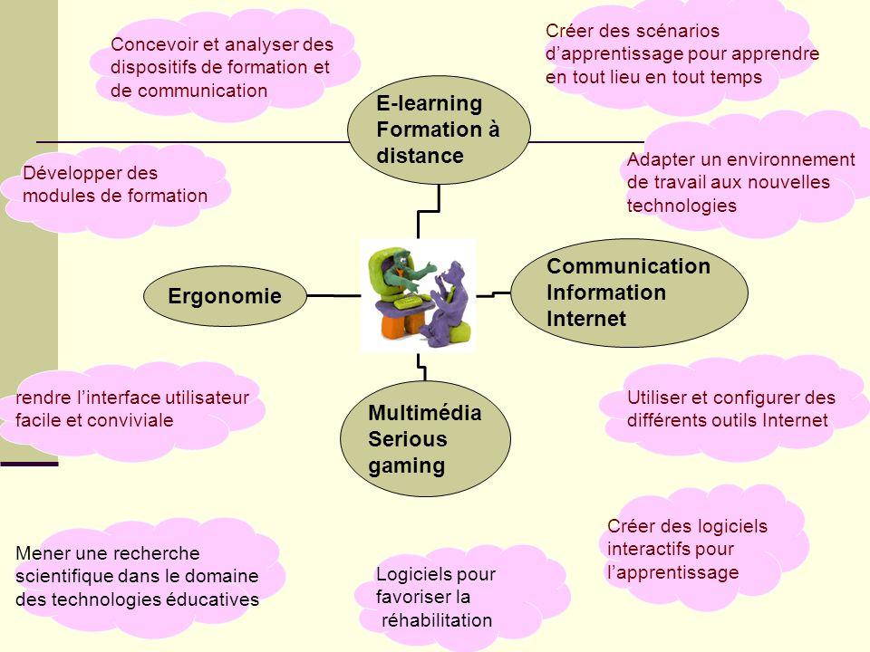 Communication Information Internet E-learning Formation à distance Ergonomie Multimédia Serious gaming rendre linterface utilisateur facile et convivi