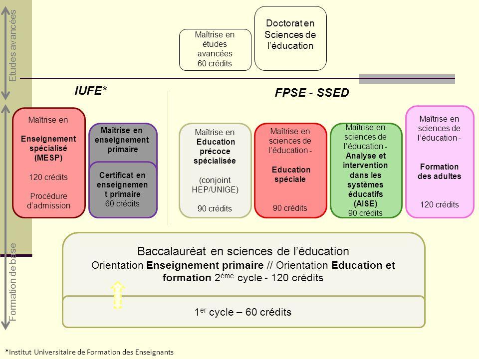 Maîtrise en sciences de léducation - Formation des adultes 120 crédits Maîtrise en sciences de léducation - Analyse et intervention dans les systèmes