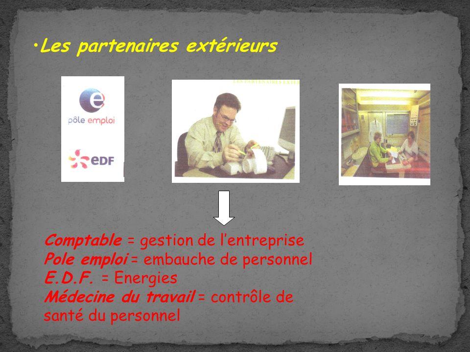 Les partenaires extérieurs Comptable = gestion de lentreprise Pole emploi = embauche de personnel E.D.F.