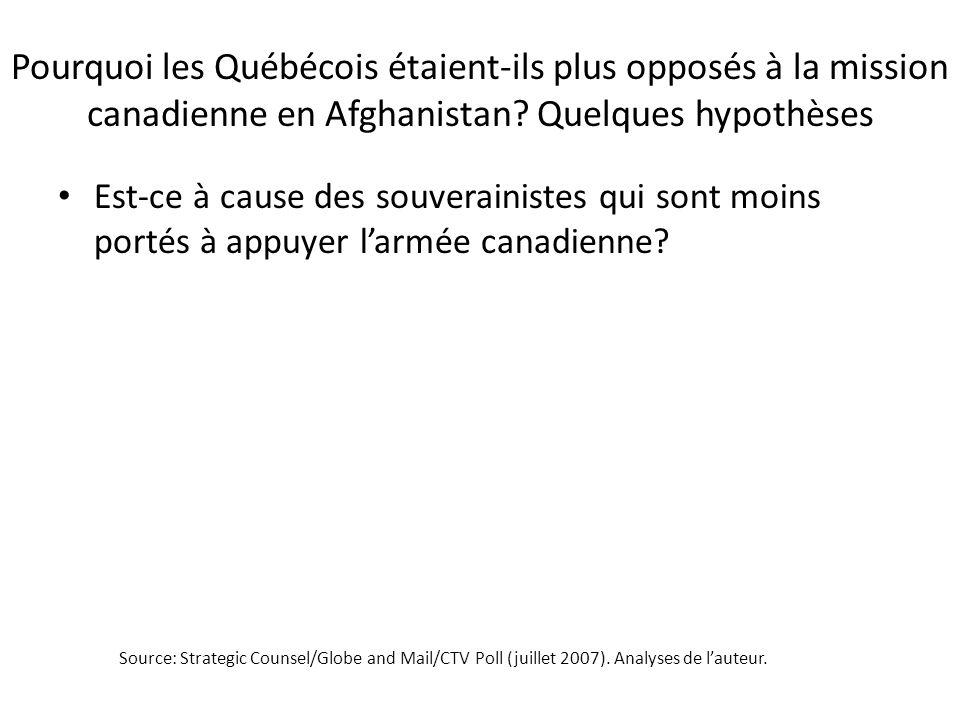Pourquoi les Québécois étaient-ils plus opposés à la mission canadienne en Afghanistan.