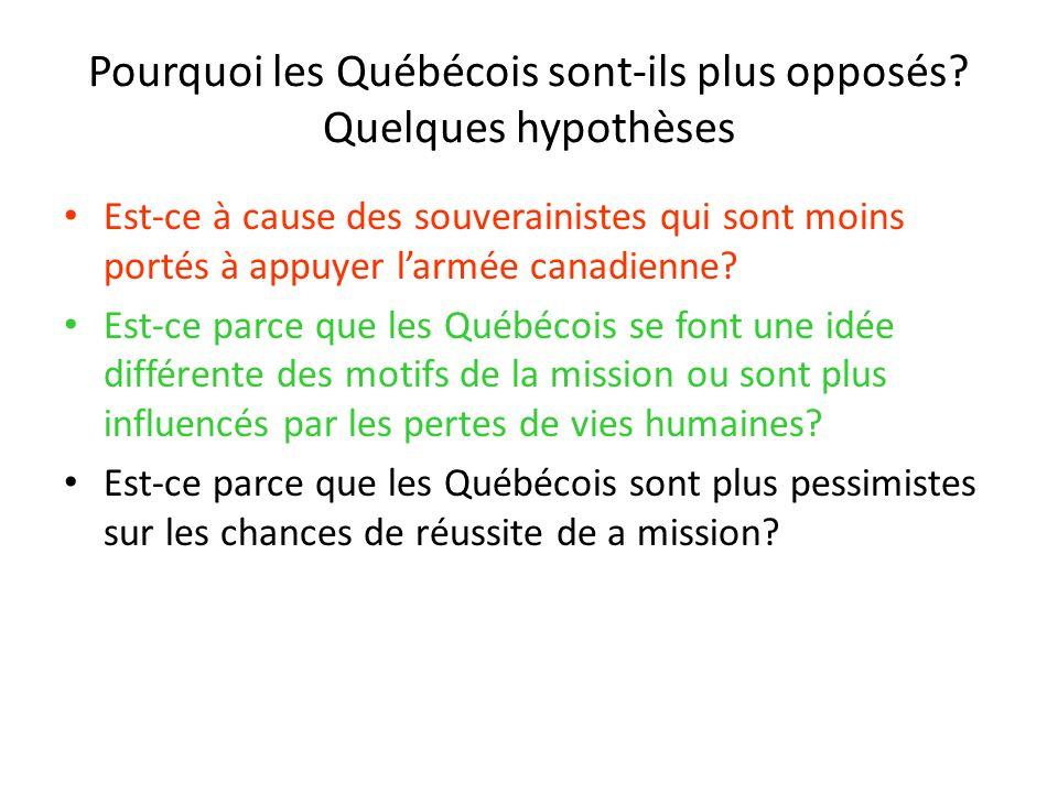 Pourquoi les Québécois sont-ils plus opposés.