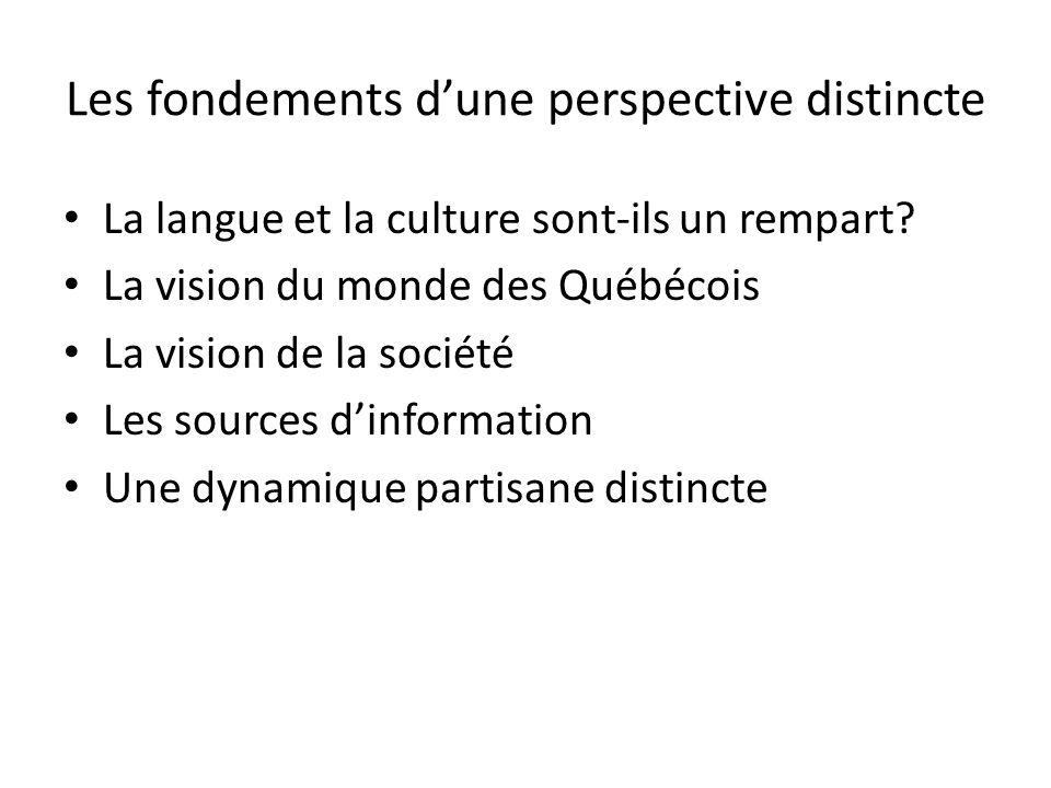 Les fondements dune perspective distincte La langue et la culture sont-ils un rempart.