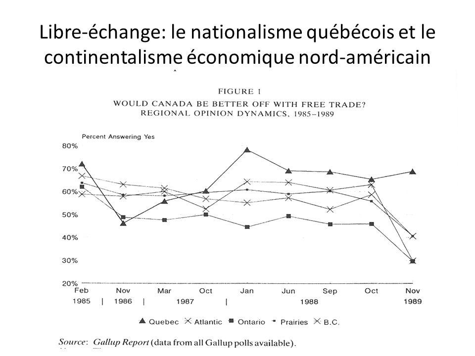 Le Canada dit non au bouclier anti-missile (2000-2005): Encore la faute du Québec.