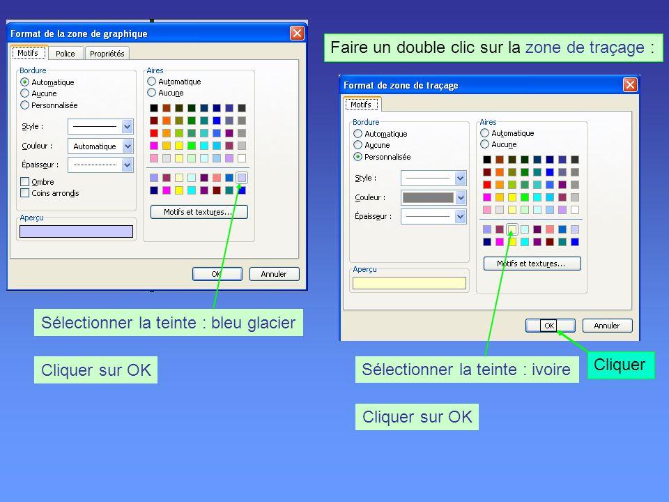Sélectionner la teinte : bleu glacier Cliquer sur OK Faire un double clic sur la zone de traçage : Sélectionner la teinte : ivoire Cliquer sur OK Cliq