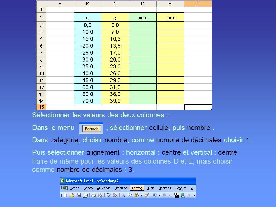 Sélectionner les valeurs des deux colonnes : Dans le menu Format, sélectionner cellule, puis nombre. Dans catégorie, choisir nombre, comme nombre de d