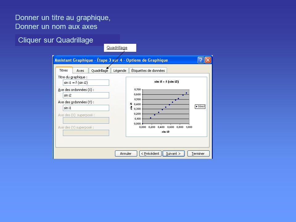 Donner un titre au graphique, Donner un nom aux axes Cliquer sur Quadrillage Quadrillage