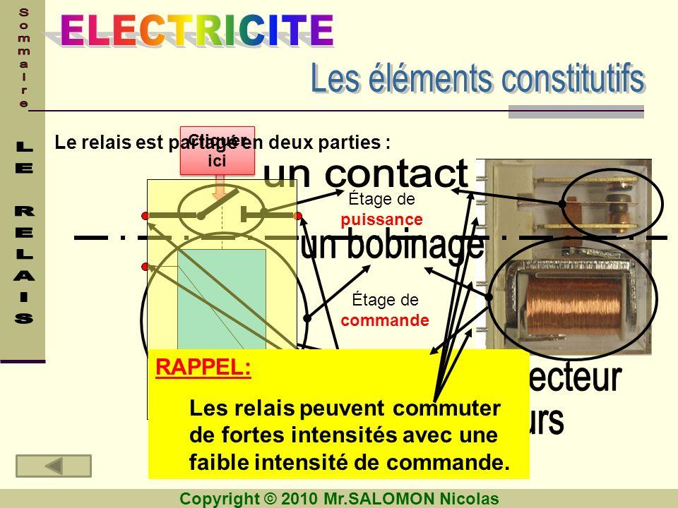 Copyright © 2010 Mr.SALOMON Nicolas 30 (+ batterie) 15 (+ batterie après clé de contact) 31 (- batterie, masse) Ampoule 12 V, 100 W La puissance est : P = U.I I = P/U Donc I = 100/12 Section du câble 2 mm² À raison de 5A/mm², le circuit nécessitera une section de câbles de 2 mm² et un interrupteur capable de supporter 10A.