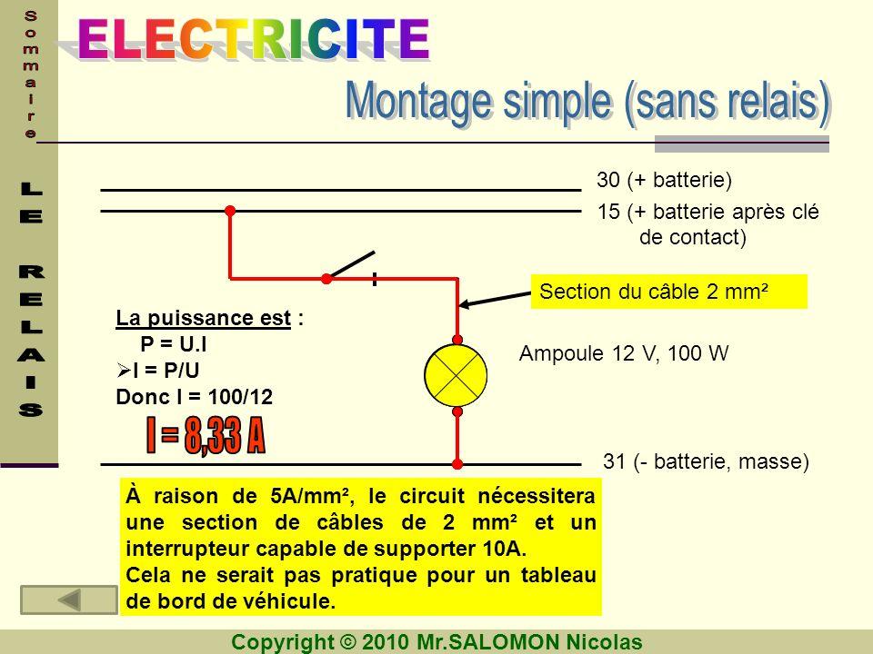Copyright © 2010 Mr.SALOMON Nicolas A 0 4 8 26 A 0 4 8 26 Ic Relais 12 v Résistance bobine 60 Ω Ic : intensité de commande U = R.I I = U/R Donc I = 12/60 = 0,2 A Section du câbles 2 mm² 30 15 31 Ce montage permet de diminuer la taille des interrupteurs et des câbles car lintensité de commande peut se faire avec des câbles plus fins.