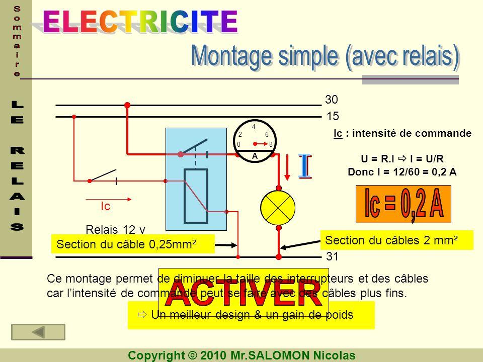 Copyright © 2010 Mr.SALOMON Nicolas A 0 4 8 26 A 0 4 8 26 Ic Relais 12 v Résistance bobine 60 Ω Ic : intensité de commande U = R.I I = U/R Donc I = 12