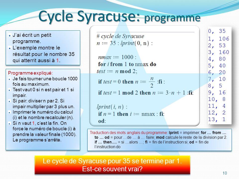 Cycle de Syracuse 9 RègleRègle ExempleExemple Je prends un nombre quelconque. Sil est pair, je le divise par deux. Sil est impair, je le multiplie par