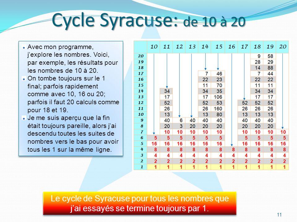 Cycle Syracuse: programme 10 Jai écrit un petit programme. Lexemple montre le résultat pour le nombre 35 qui atterrit aussi à 1. Jai écrit un petit pr