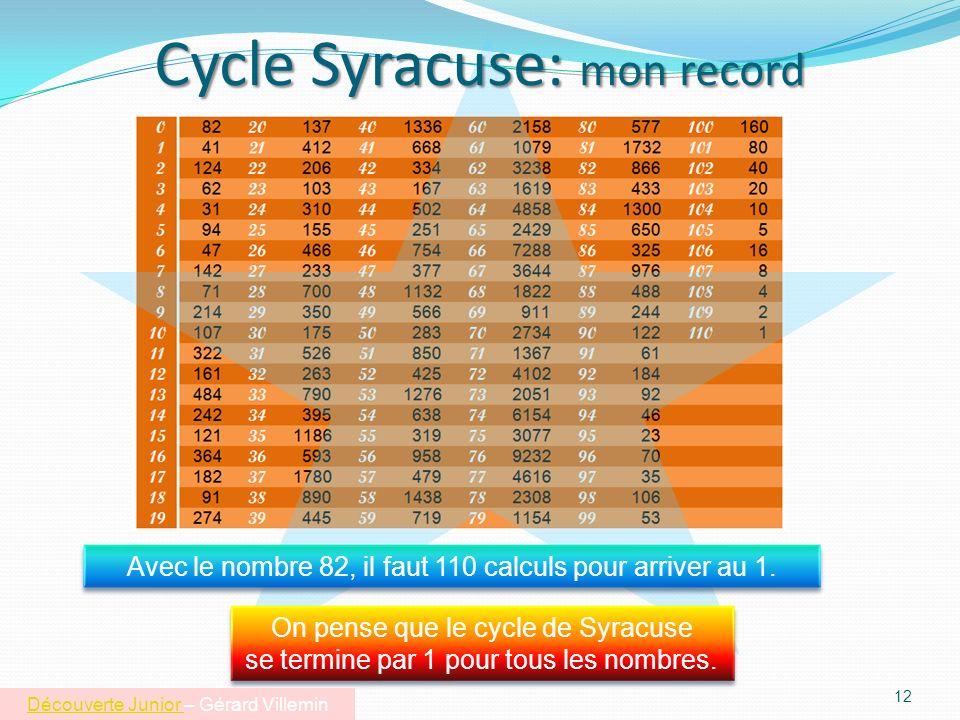 Cycle Syracuse: de 10 à 20 11 Avec mon programme, jexplore les nombres. Voici, par exemple, les résultats pour les nombres de 10 à 20. On tombe toujou