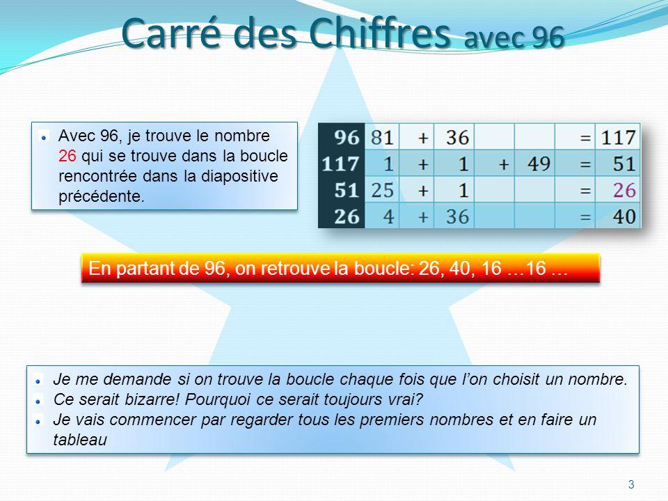Carré des Chiffres avec 96 3 Avec 96, je trouve le nombre 26 qui se trouve dans la boucle rencontrée dans la diapositive précédente.