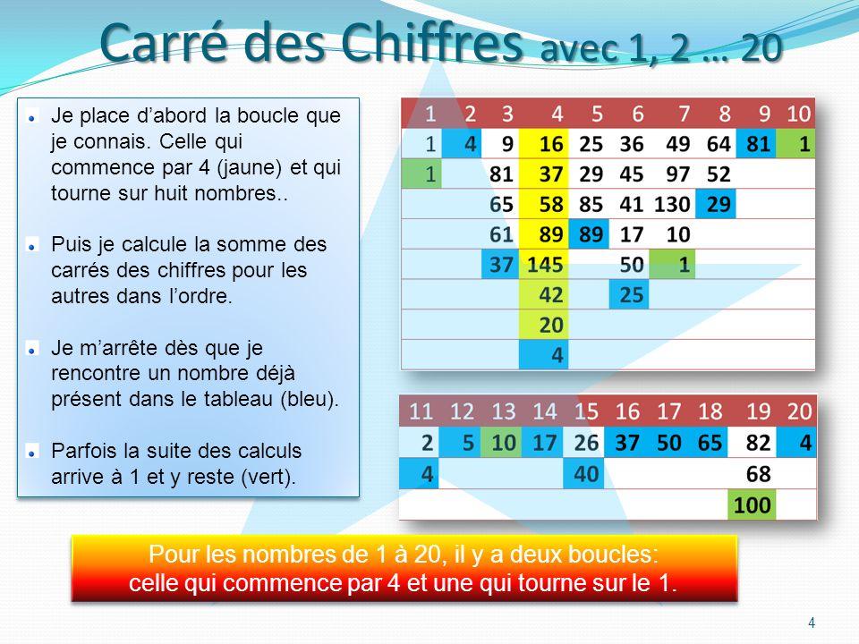 Carré des Chiffres avec 96 3 Avec 96, je trouve le nombre 26 qui se trouve dans la boucle rencontrée dans la diapositive précédente. En partant de 96,