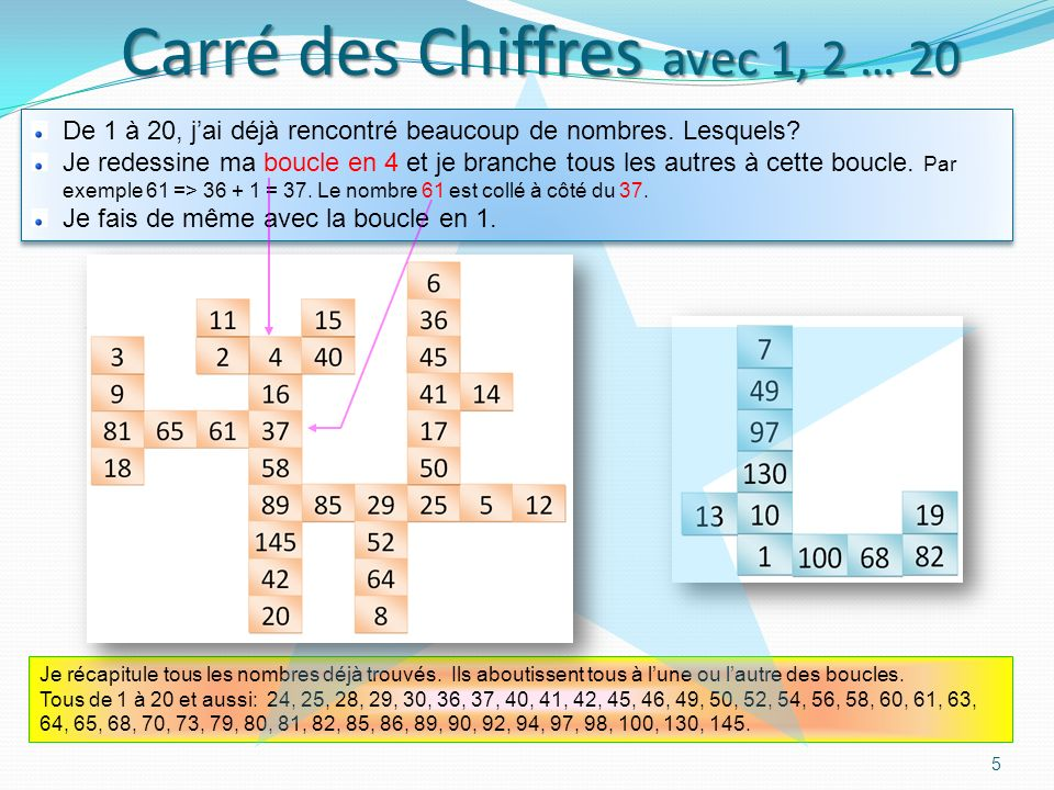 4 Carré des Chiffres avec 1, 2 … 20 Je place dabord la boucle que je connais. Celle qui commence par 4 (jaune) et qui tourne sur huit nombres.. Puis j
