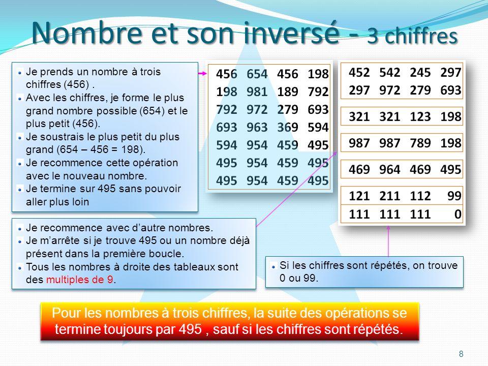 8 Nombre et son inversé - 3 chiffres Je prends un nombre à trois chiffres (456).