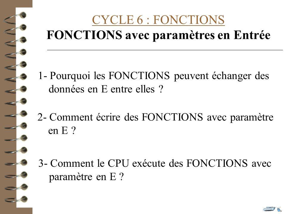 CYCLE 6 : FONCTIONS FONCTIONS avec paramètres en Entrée 1- Pourquoi les FONCTIONS peuvent échanger des données en E entre elles .