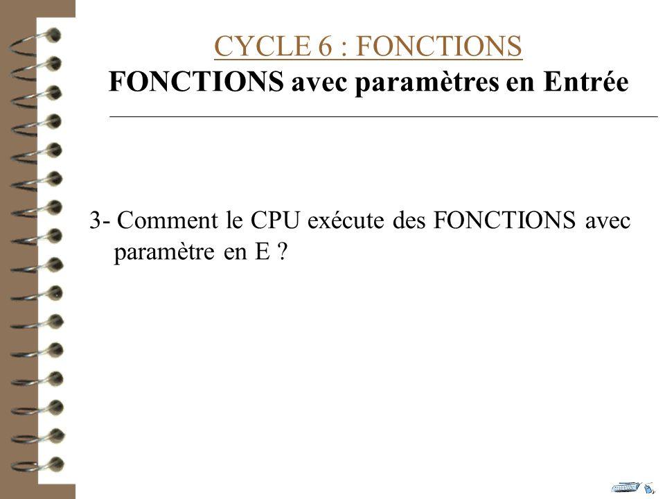 CYCLE 6 : FONCTIONS FONCTIONS avec paramètres en Entrée 3- Comment le CPU exécute des FONCTIONS avec paramètre en E