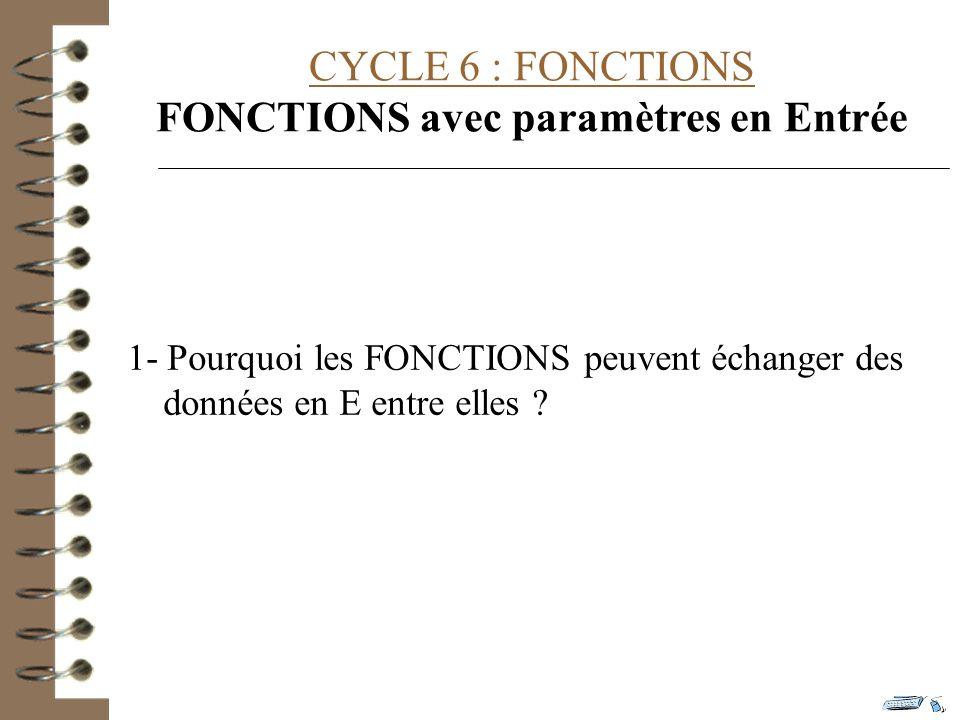 CYCLE 6 : FONCTIONS FONCTIONS avec paramètres en Entrée 1- Pourquoi les FONCTIONS peuvent échanger des données en E entre elles