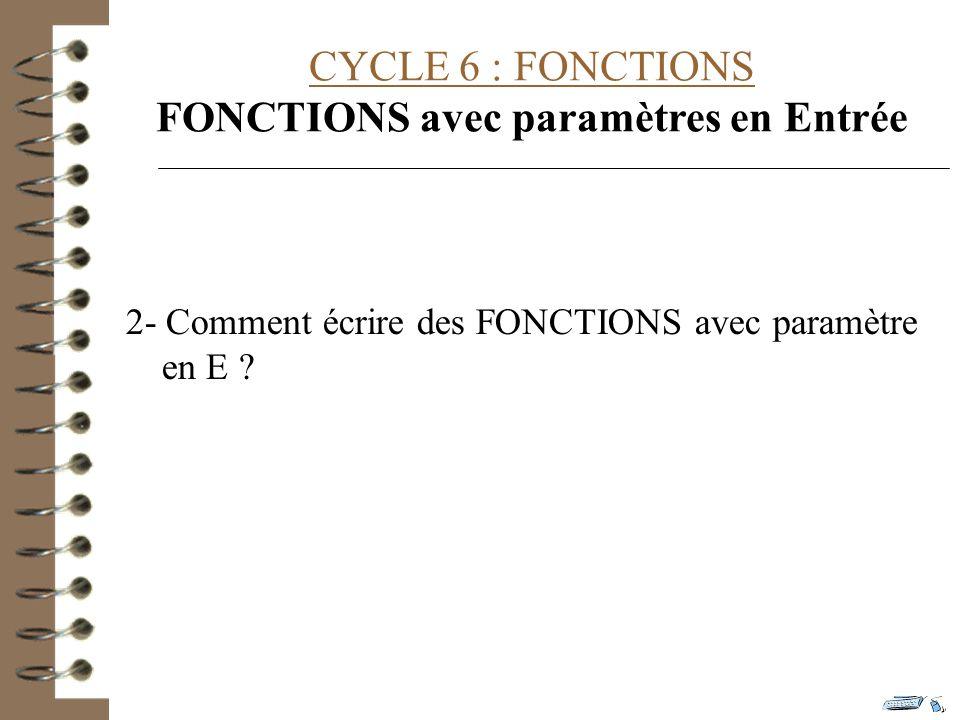 CYCLE 6 : FONCTIONS FONCTIONS avec paramètres en Entrée 2- Comment écrire des FONCTIONS avec paramètre en E