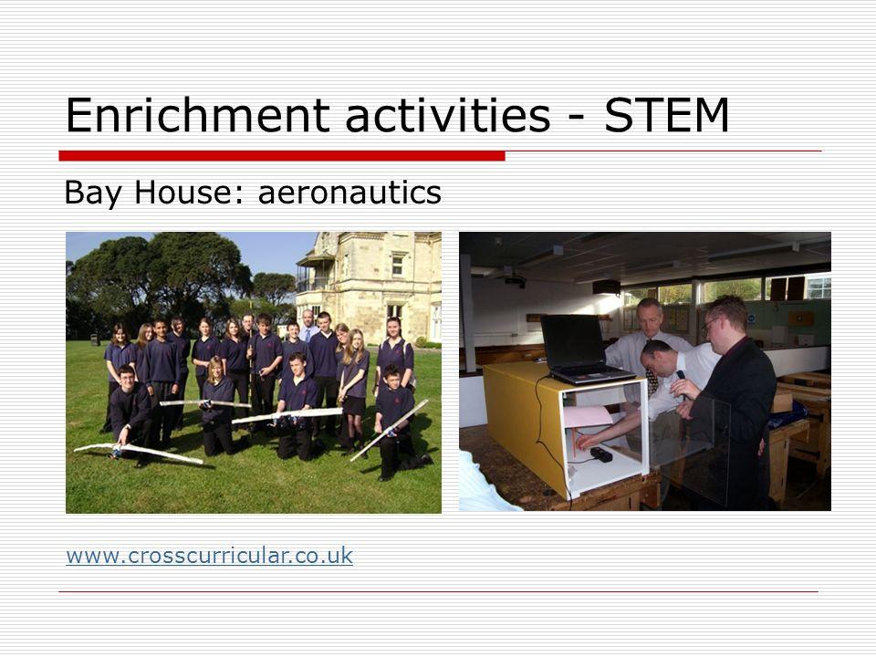 Enrichment activities - STEM Bay House: aeronautics www.crosscurricular.co.uk
