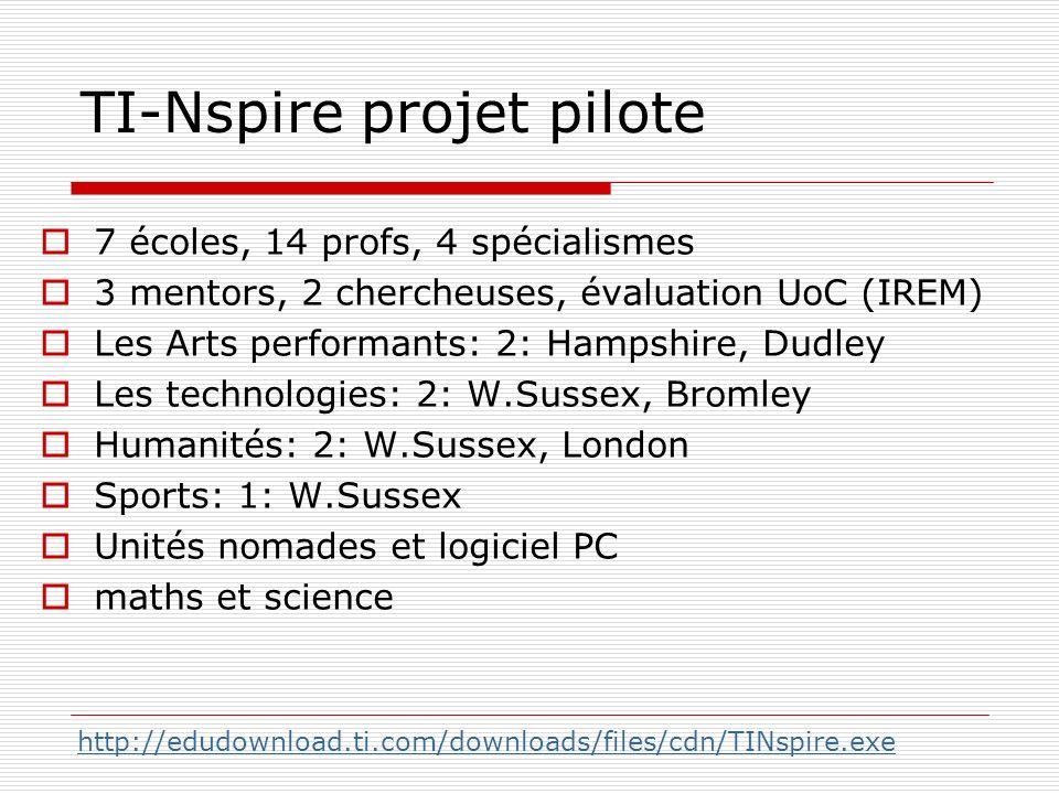 TI-Nspire projet pilote 7 écoles, 14 profs, 4 spécialismes 3 mentors, 2 chercheuses, évaluation UoC (IREM) Les Arts performants: 2: Hampshire, Dudley