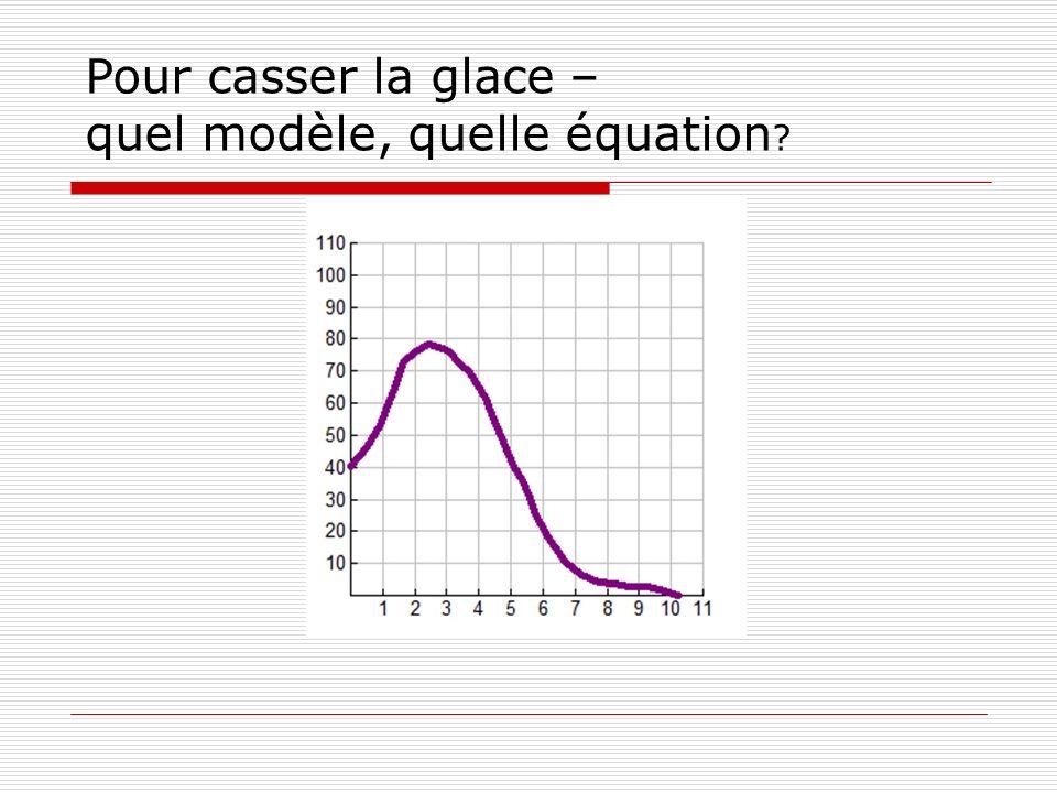 Pour casser la glace – quel modèle, quelle équation ?