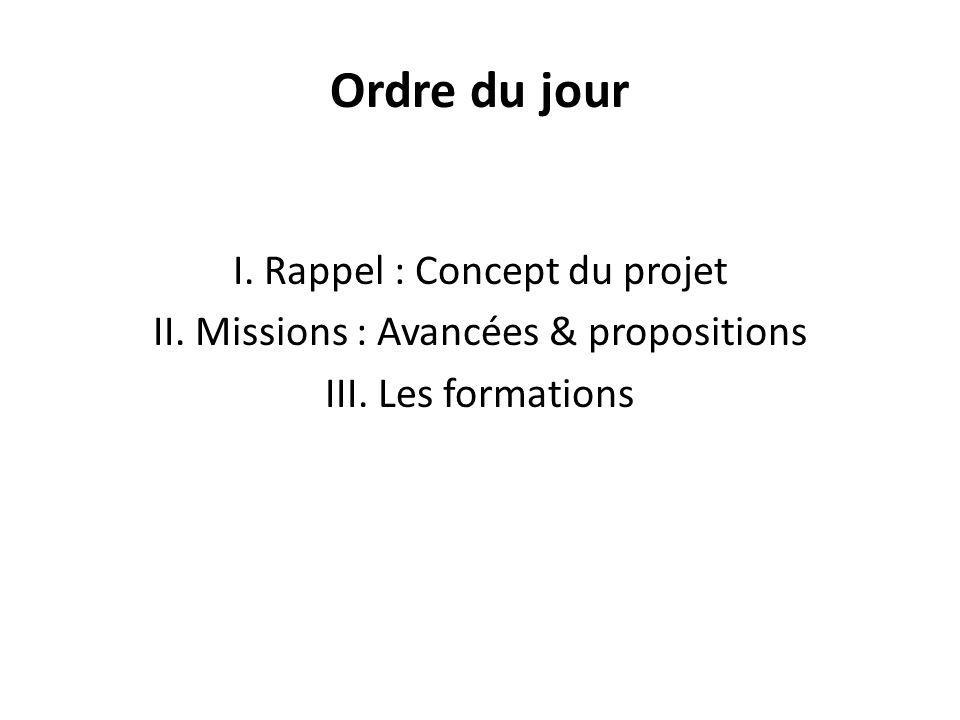 Ordre du jour I.Rappel : Concept du projet II. Missions : Avancées & propositions III.