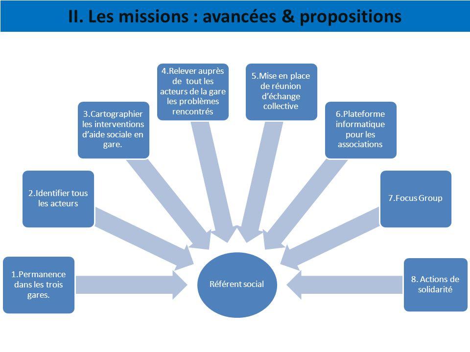 II.Les missions : avancées & propositions Référent social 1.Permanence dans les trois gares.