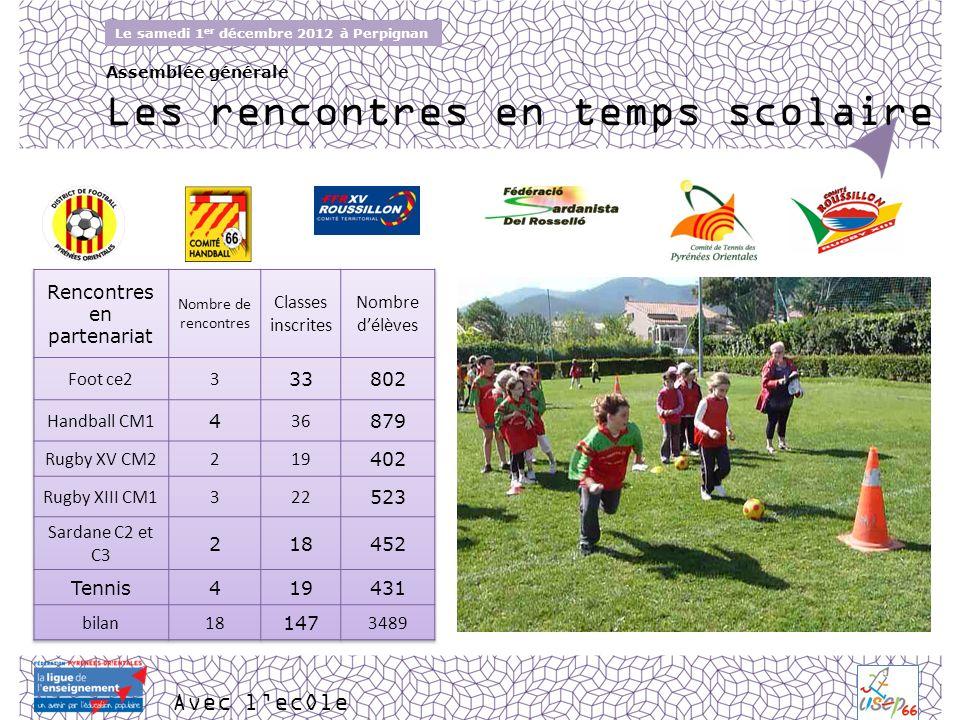 Avec lecOle Le samedi 1 er décembre 2012 à Perpignan Assemblée générale Les rencontres en temps scolaire