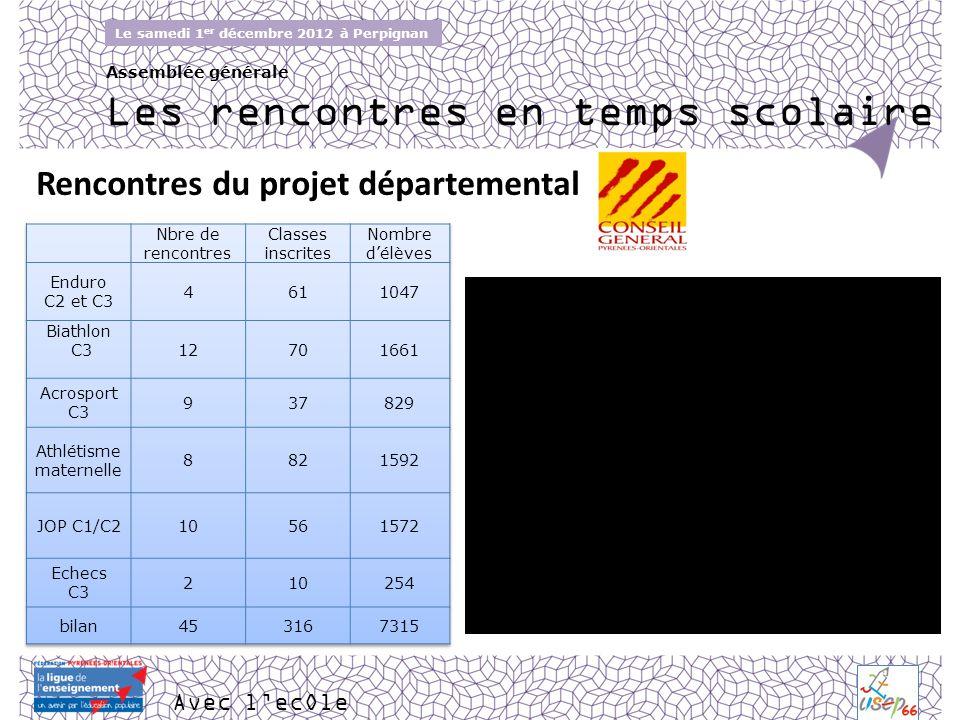 Avec lecOle Le samedi 1 er décembre 2012 à Perpignan Assemblée générale Les rencontres en temps scolaire Rencontres du projet départemental