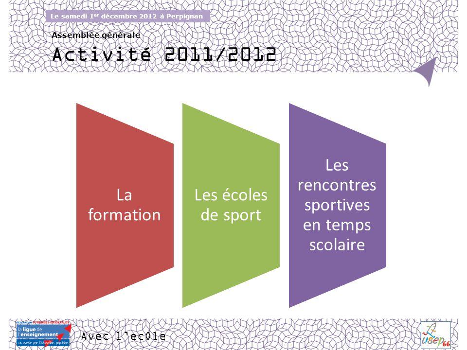 Avec lecOle Le samedi 1 er décembre 2012 à Perpignan Assemblée générale Activité 2011/2012 La formation Les écoles de sport Les rencontres sportives e