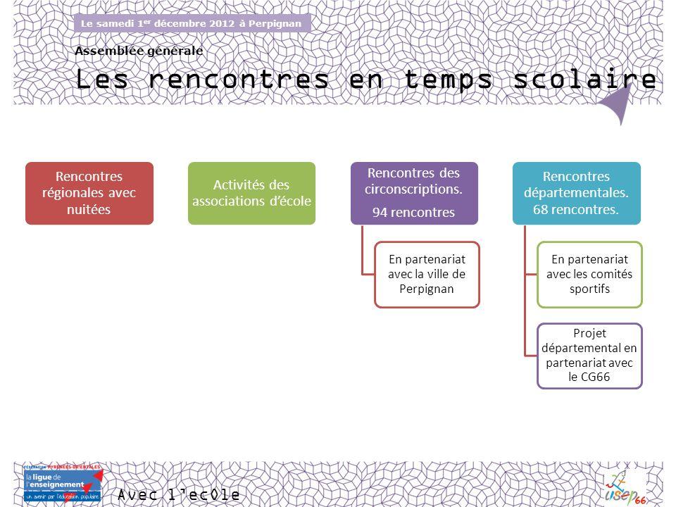 Avec lecOle Le samedi 1 er décembre 2012 à Perpignan Assemblée générale Les rencontres en temps scolaire Rencontres régionales avec nuitées Activités