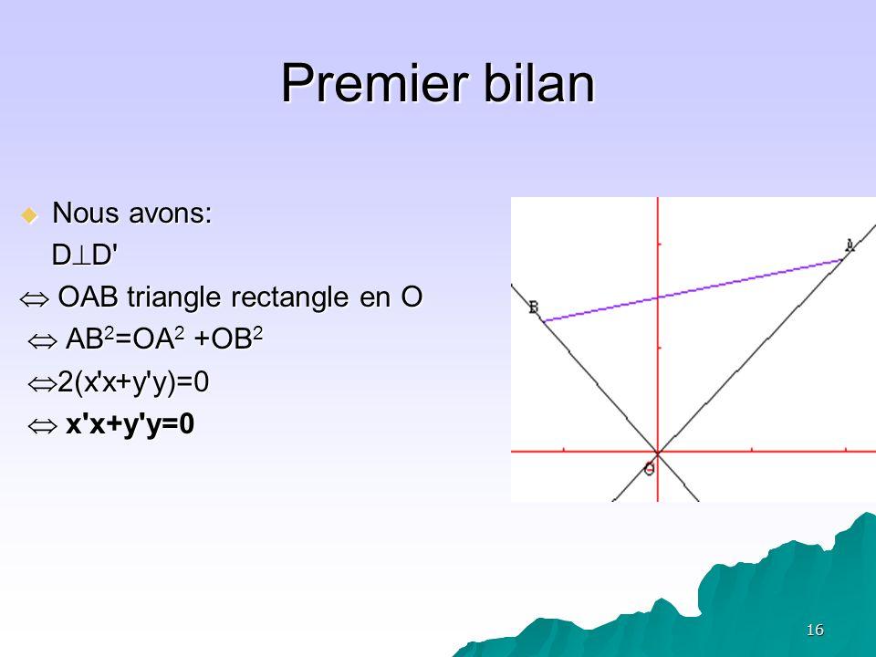 16 Premier bilan Nous avons: Nous avons: D D' D D' OAB triangle rectangle en O OAB triangle rectangle en O AB 2 =OA 2 +OB 2 AB 2 =OA 2 +OB 2 2(x'x+y'y