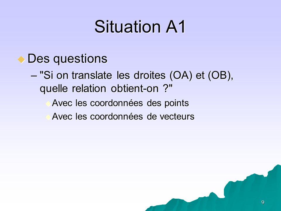 9 Situation A1 Des questions Des questions –