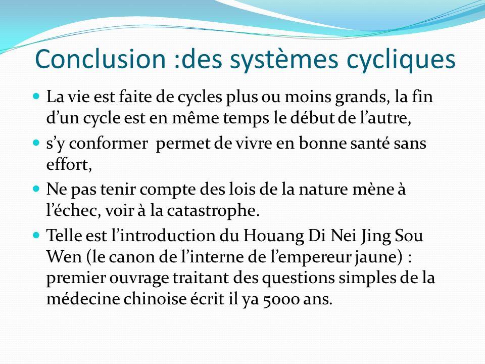 Conclusion :des systèmes cycliques La vie est faite de cycles plus ou moins grands, la fin dun cycle est en même temps le début de lautre, sy conforme