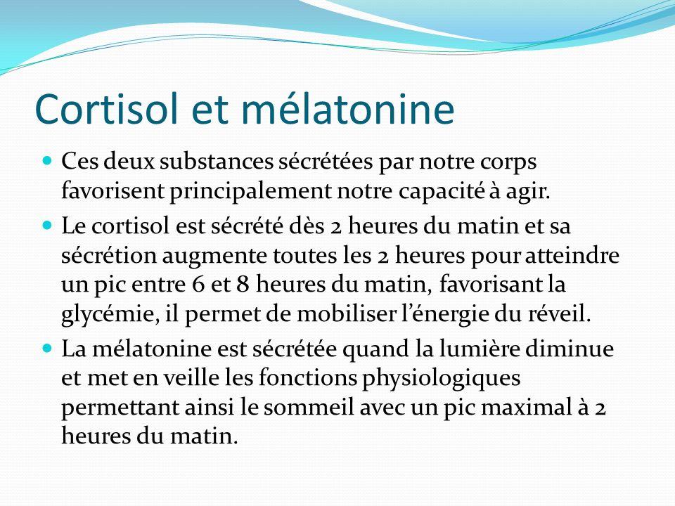 Lhorloge circadienne 3 h 6 h 8 h 9 h 2 h midi 14 h 15 h 18 h 20 h 21 h Minuit TSH, dopamine prolactine Premier pic de cortisol Sécrétion maximale de mélatonine, histamine Pic maximal de cortisol Sérotonine, thyroxine Passage de la nuit au jour Passage du jour à la nuit Angiotensine, insuline, rénine glucagon GH, ADH Début de la production de mélatonine Aldostérone, testostérone Favoriser la descente de lénergie avant de dormir Début de la diminution de lénergie réveil Petit dej activité repas Retour à la maison sommeil Détente, lecture