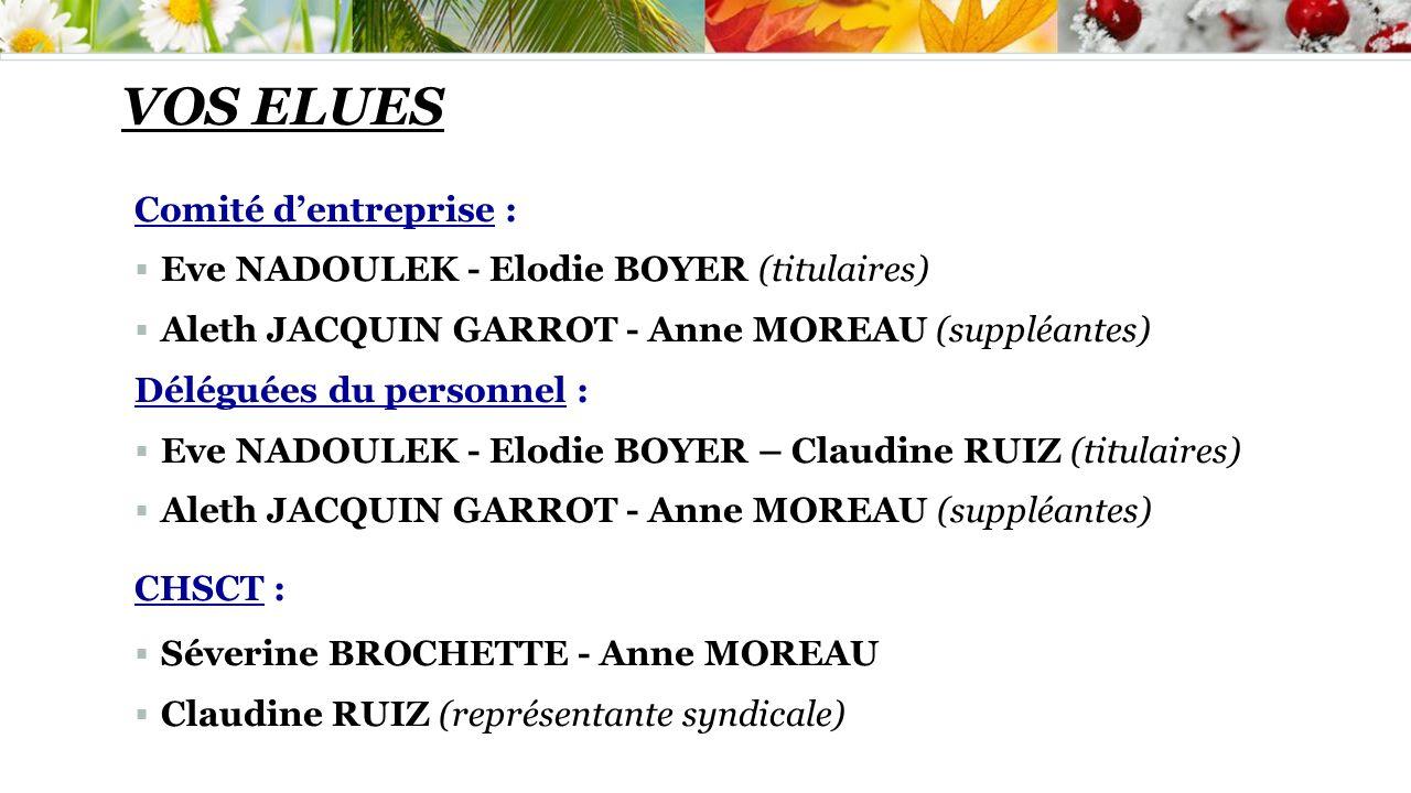 VOS ELUES Comité dentreprise : Eve NADOULEK - Elodie BOYER (titulaires) Aleth JACQUIN GARROT - Anne MOREAU (suppléantes) Déléguées du personnel : Eve