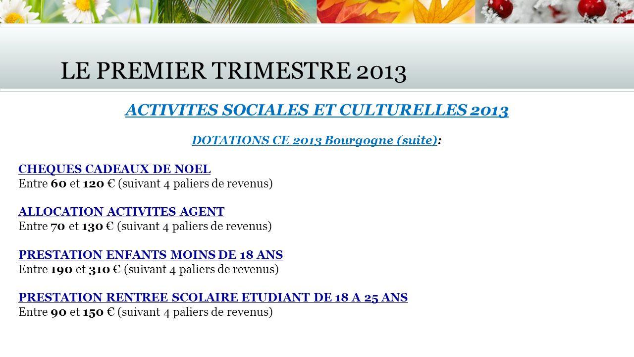 LE PREMIER TRIMESTRE 2013 ACTIVITES SOCIALES ET CULTURELLES 2013 DOTATIONS CE 2013 Bourgogne (suite): CHEQUES CADEAUX DE NOEL Entre 60 et 120 (suivant
