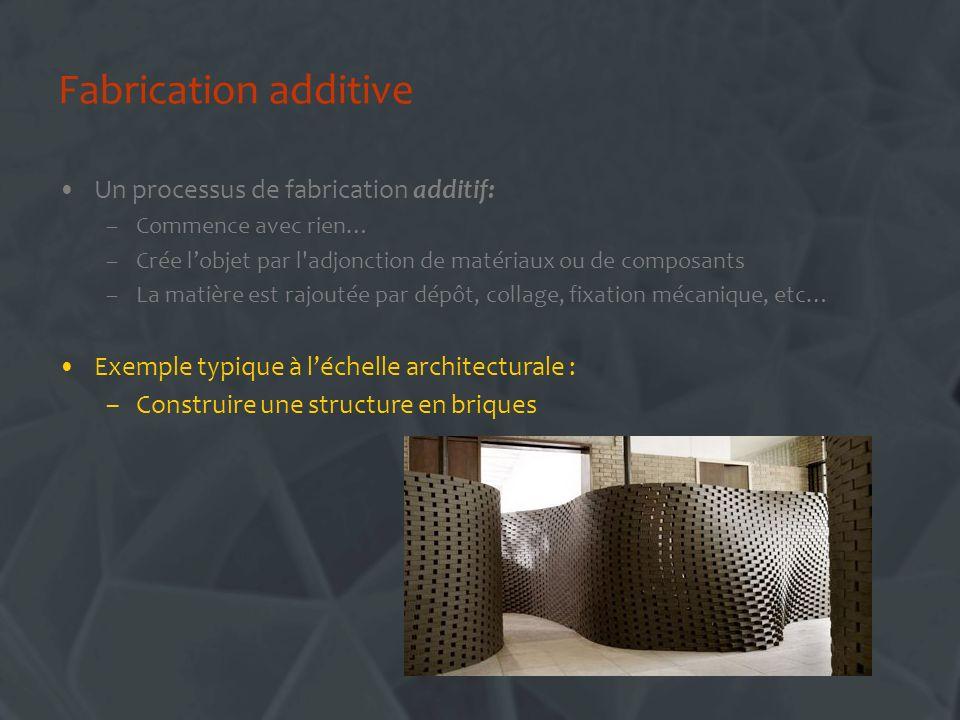 Fabrication additive Un processus de fabrication additif: –Commence avec rien… –Crée lobjet par l'adjonction de matériaux ou de composants –La matière