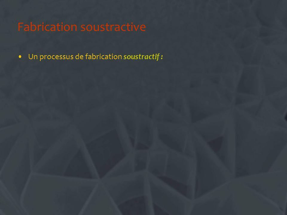 Un processus de fabrication soustractif :
