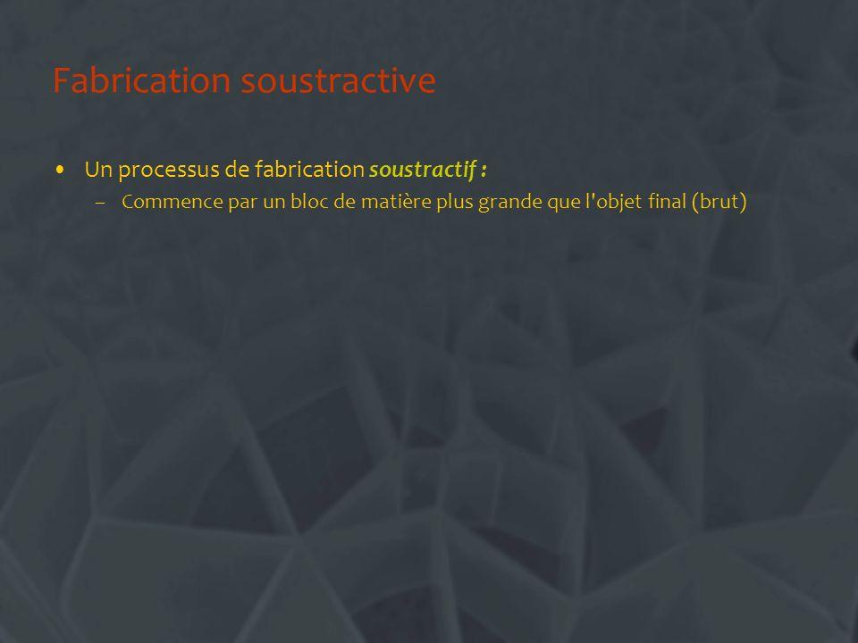 Fabrication soustractive Un processus de fabrication soustractif : –Commence par un bloc de matière plus grande que l'objet final (brut)