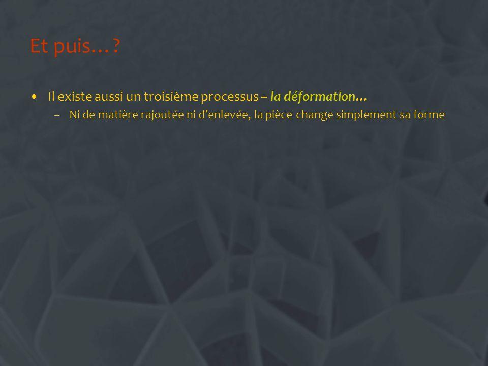 Et puis…? Il existe aussi un troisième processus – la déformation… –Ni de matière rajoutée ni denlevée, la pièce change simplement sa forme