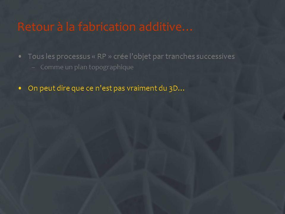 Retour à la fabrication additive… Tous les processus « RP » crée lobjet par tranches successives –Comme un plan topographique On peut dire que ce n'es