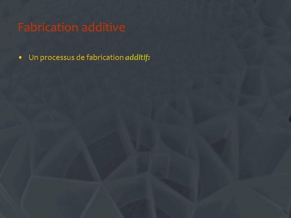 Retour à la fabrication additive… Tous les processus « RP » crée lobjet par tranches successives –Comme un plan topographique On peut dire que ce n est pas vraiment du 3D… Mais plutôt un processus 2D en série –Les calculs sont effectivement beaucoup plus simples par rapport à du vrai 3D (comme la fraisage dune surface gauche par CNC)