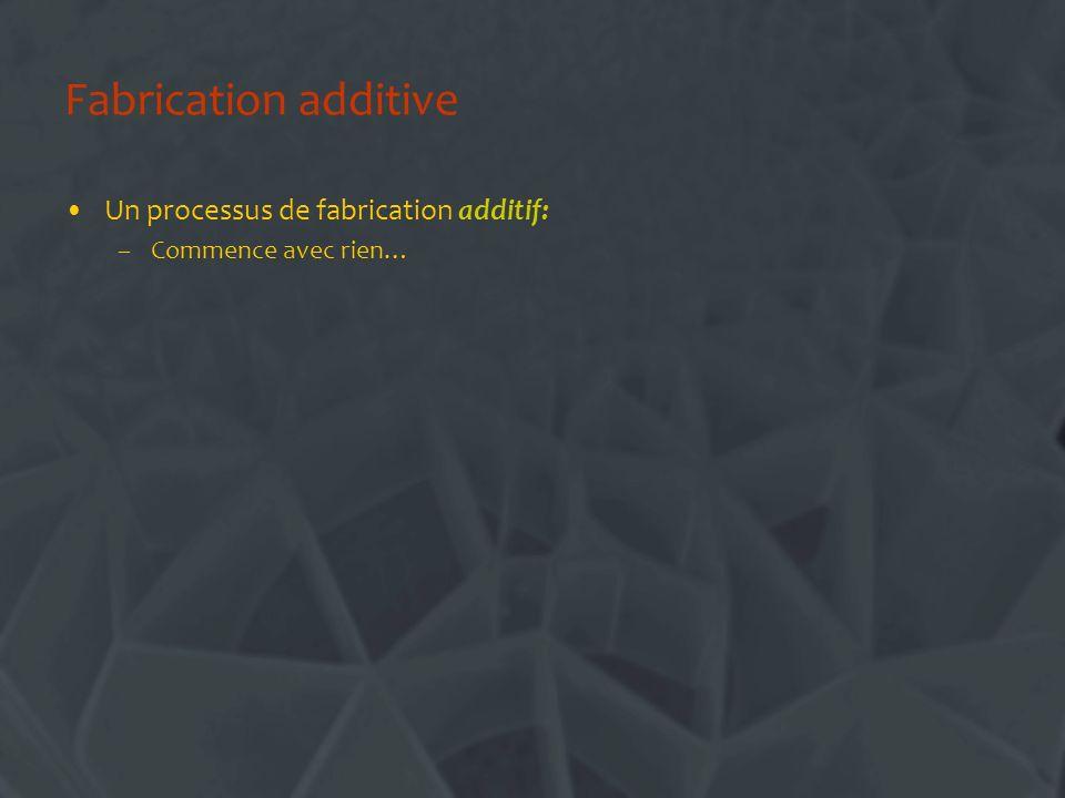 Fabrication additive Un processus de fabrication additif: –Commence avec rien… –Crée lobjet par l adjonction de matériaux ou de composants